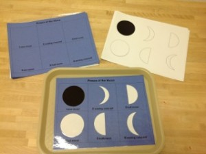 Phases of the moon cutting and gluing
