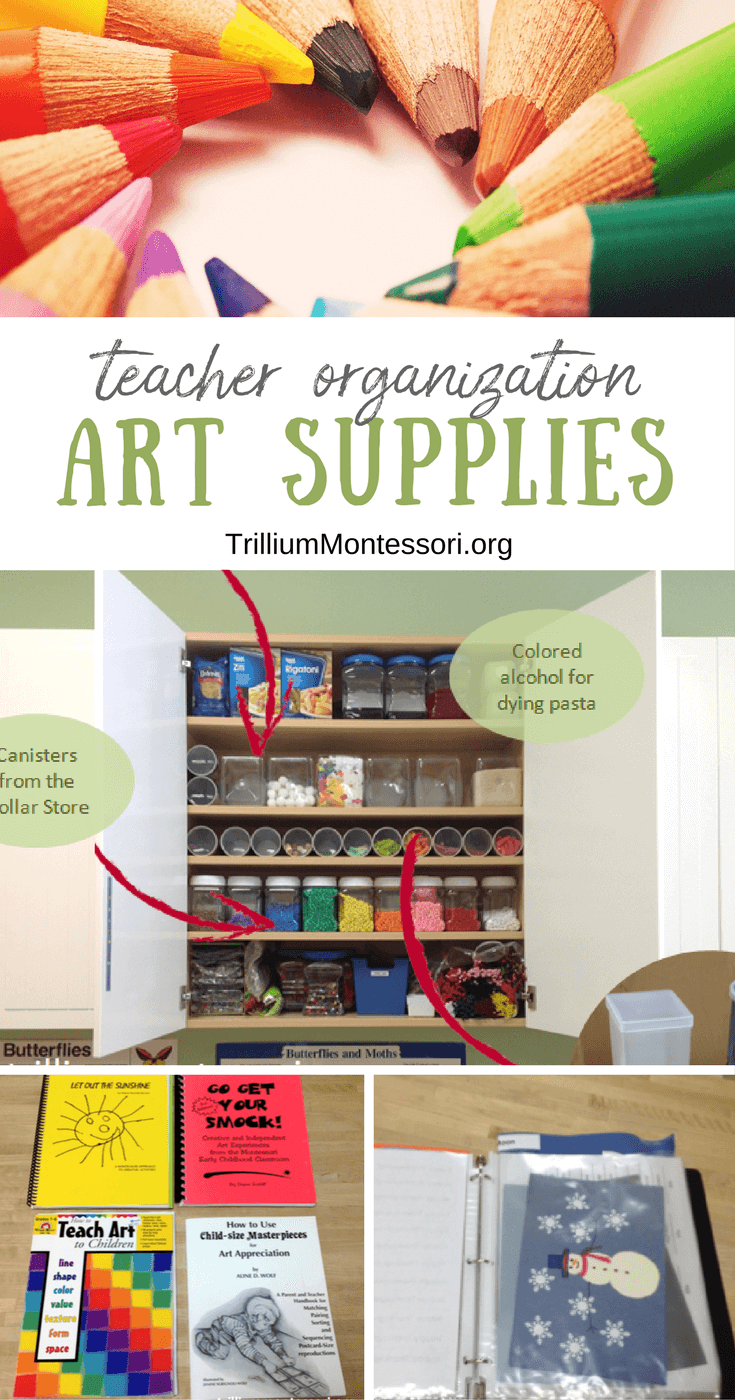 Organizing teacher art supplies in my classroom